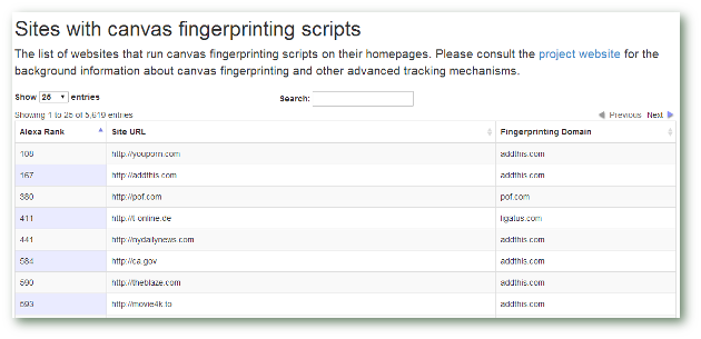 Canvas-Fingerprinting.png