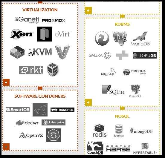 ITrig | Artikel mit Tag Open Source
