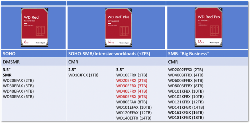 WD_Red_NAS_Drives_-_Western_Digital.png