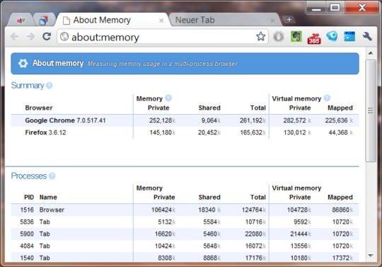 aboutmemory